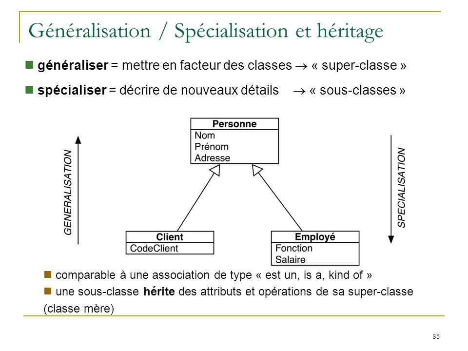85 Généralisation / Spécialisation et héritage généraliser = mettre en facteur des classes « super-classe » spécialiser = décrire de nouveaux détails