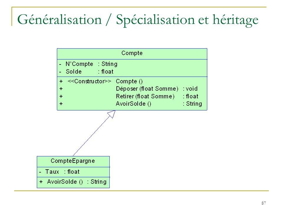 87 Généralisation / Spécialisation et héritage