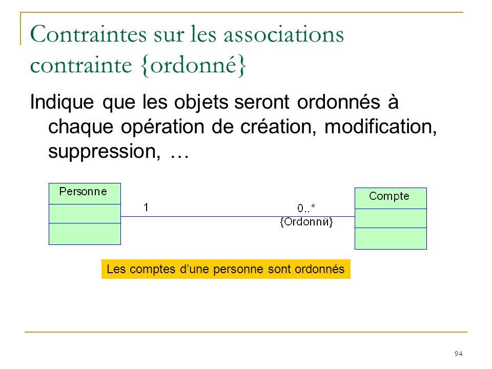 94 Contraintes sur les associations contrainte {ordonné} Indique que les objets seront ordonnés à chaque opération de création, modification, suppress