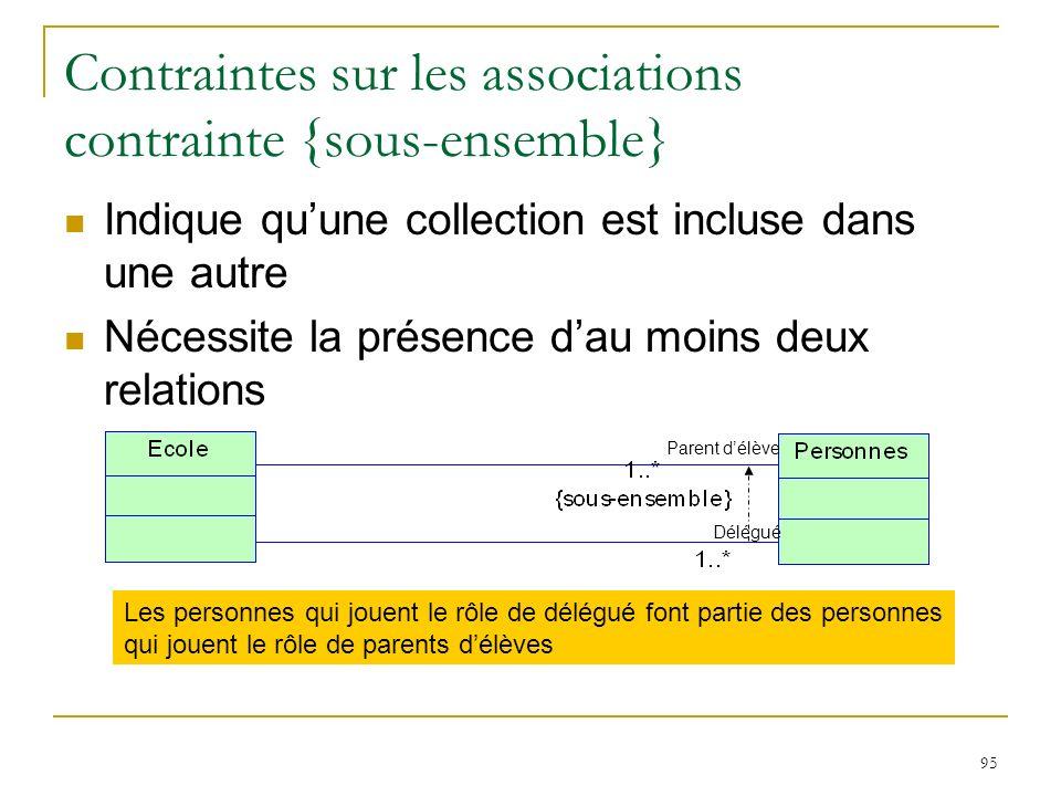 95 Contraintes sur les associations contrainte {sous-ensemble} Indique quune collection est incluse dans une autre Nécessite la présence dau moins deu