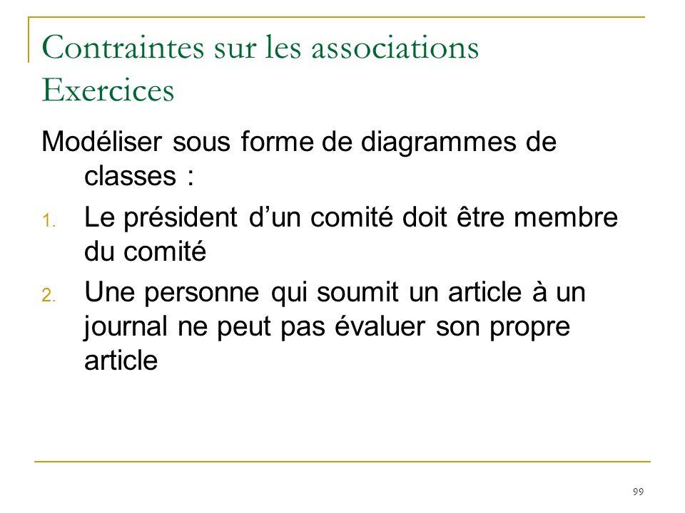 99 Contraintes sur les associations Exercices Modéliser sous forme de diagrammes de classes : 1. Le président dun comité doit être membre du comité 2.