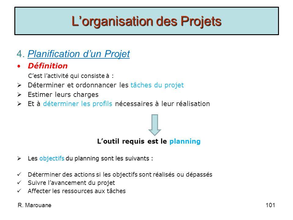 3. Tâche, Jalon, Livrable Jalon Les jalons dun projet se définissent comme : Des événements clé dun projet, montrant une certaine progression du proje