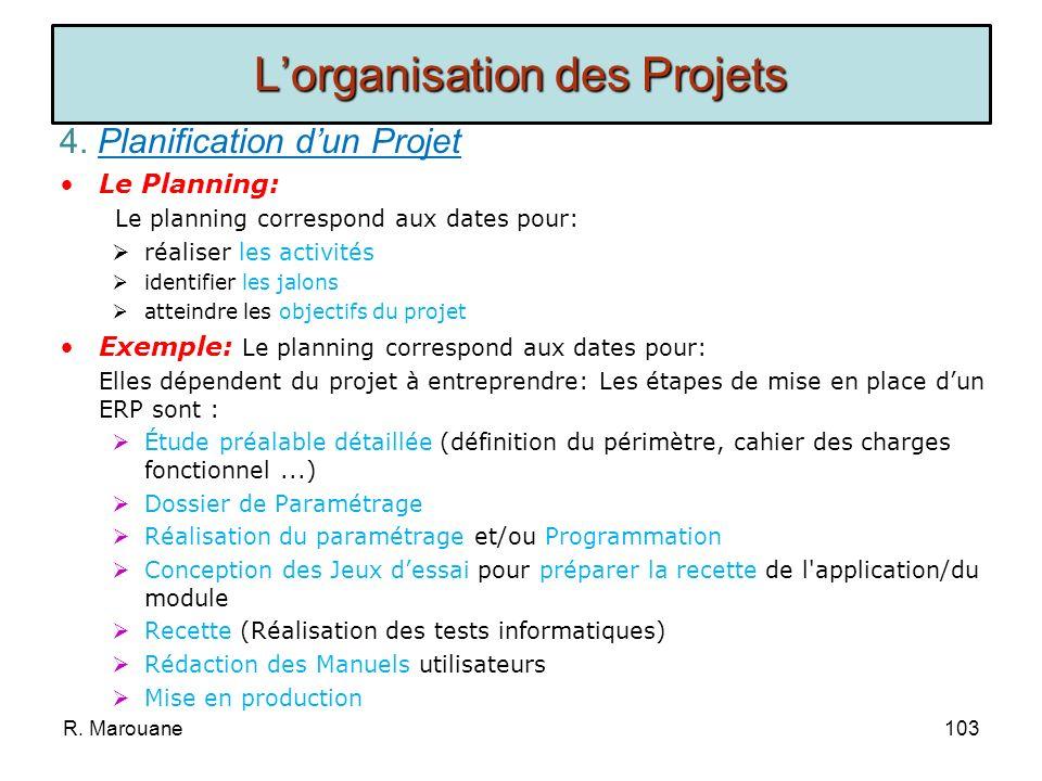 4. Planification dun Projet LOrdonnancement des Tâches: Cest lélaboration dun permettant de déterminer : Cest lélaboration dun plan daction permettant