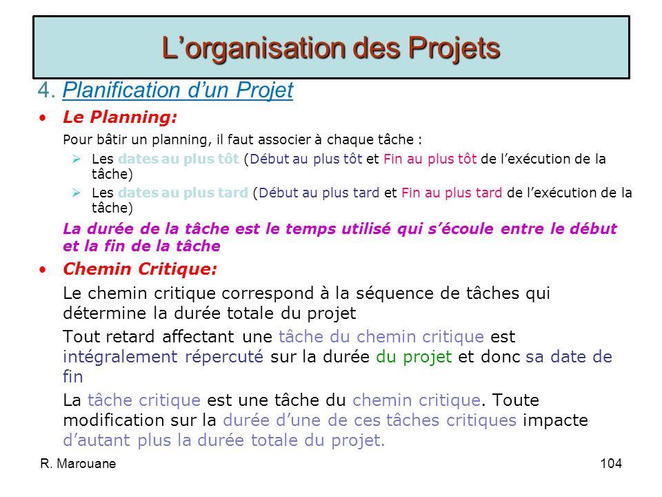 4. Planification dun Projet Le Planning: Le planning correspond aux dates pour: Le planning correspond aux dates pour: réaliser les activités identifi
