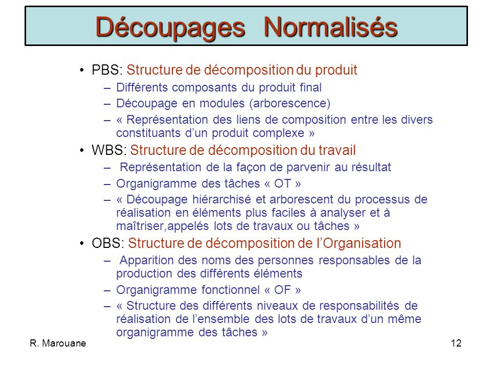R. Marouane11 Découpage Structurel du Projet Permet dorganiser le travail en se basant sur la structure du produit final.AVANTAGES Maîtriser le projet