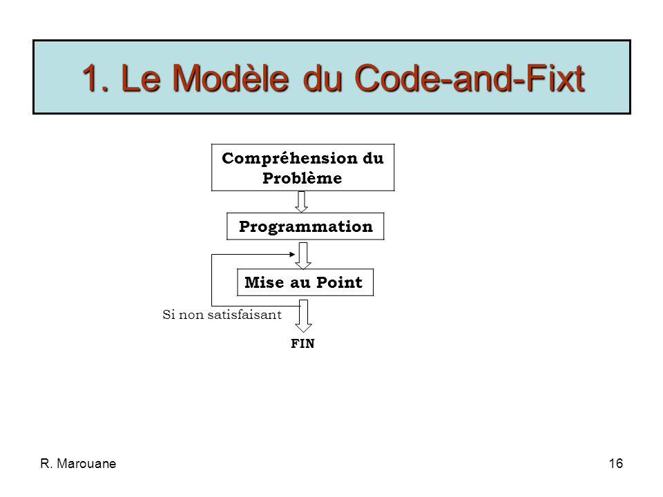 R. Marouane15 Le modèle du code-and-fix Le modèle de la transformation automatique Le modèle de la cascade Le modèle en V Le modèle en W Le modèle de