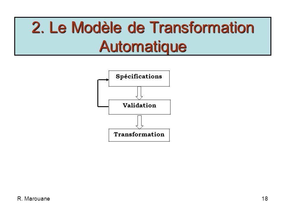 R. Marouane17 Adapté pour les projets simples Itératif pour la mise au point jusquà satisfaction Collaboration avec les futurs utilisateurs Absence dé