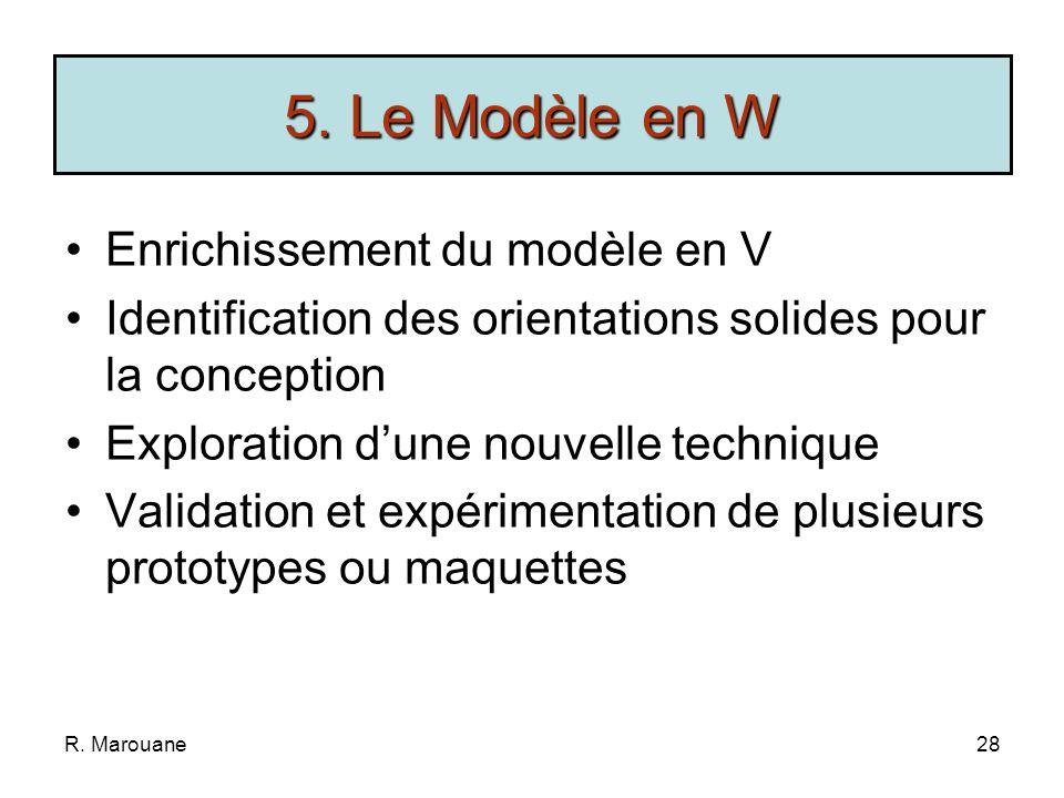 R. Marouane27 Orientation pour les Spécifications Conception de Haut Niveau Vérification des Flux Logiques Définition des Besoins Bruts Maquettes ou P