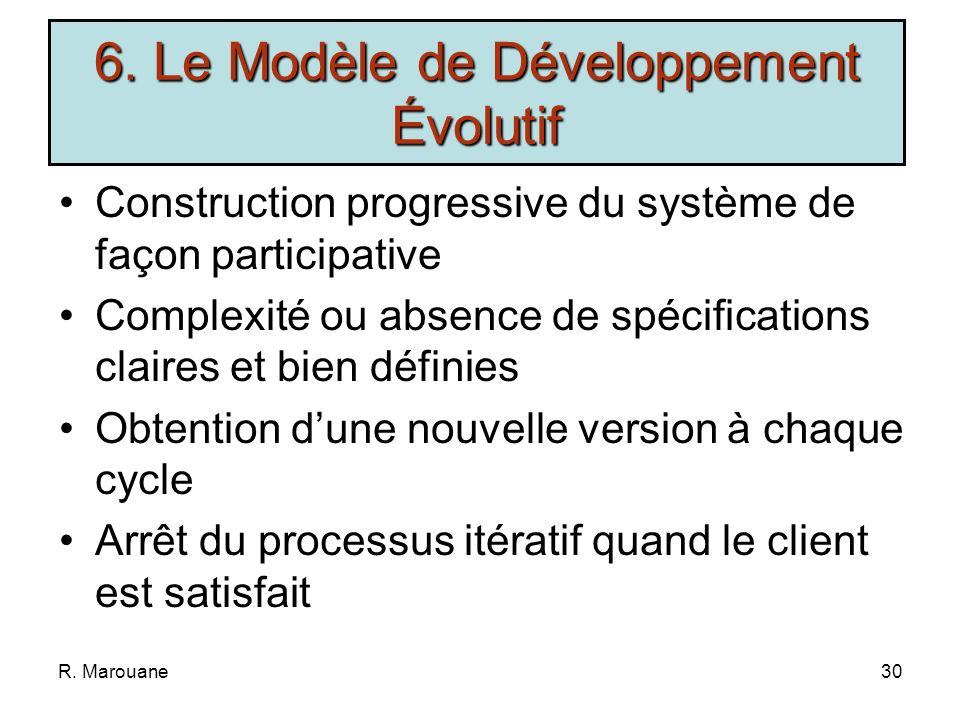 R. Marouane29 Détermination des Besoins Programmation Expérimentation Version n 6. Le Modèle de Développement Évolutif