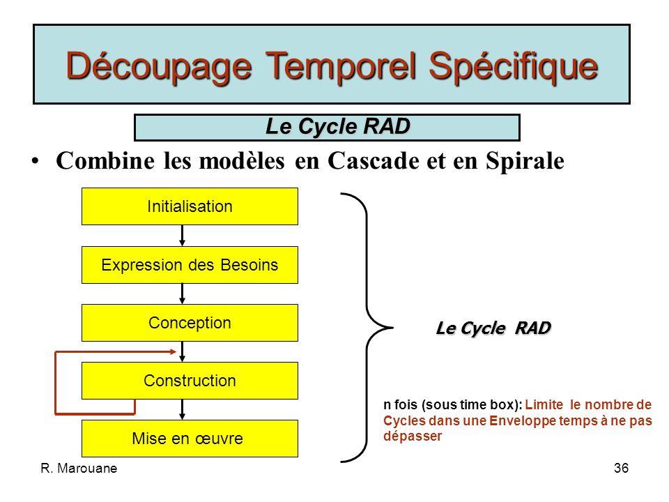 R. Marouane35 Méthode de Développement Rapide: RAD ObjectifObjectif: Développer une application de qualité et dans des délais réduits Découpage Tempor