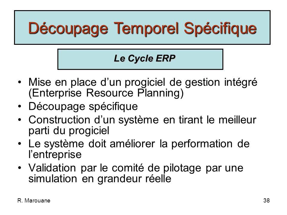 R. Marouane37 Découpage Temporel Spécifique Le Cycle ERP Paramétrage Processus/Progiciel Prototypage Processus/Progiciel Simulation en grandeur réelle