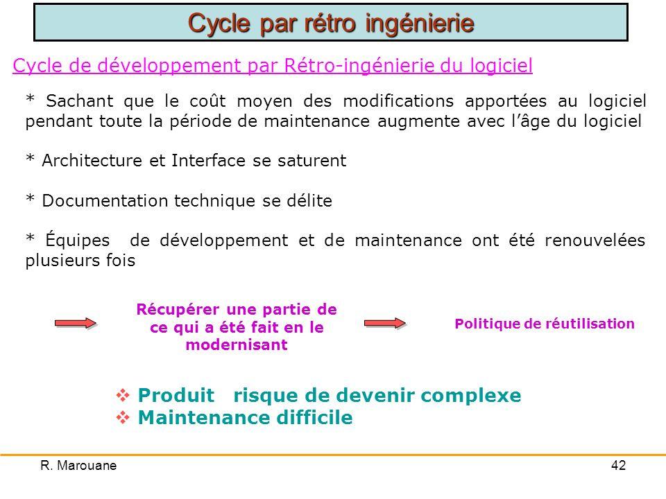 R. Marouane41 Évaluation des Éléments en stock Éléments à remplacer ou nouveaux Éléments à retraiter Retraitement manuel Retraitement automatique Cycl