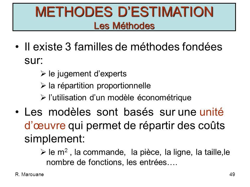R. Marouane48 METHODES DESTIMATION Les Non- Méthodes 1.Parkinson Sans évaluation Aléatoire Consomme toutes les ressources disponibles Temps et Hommes