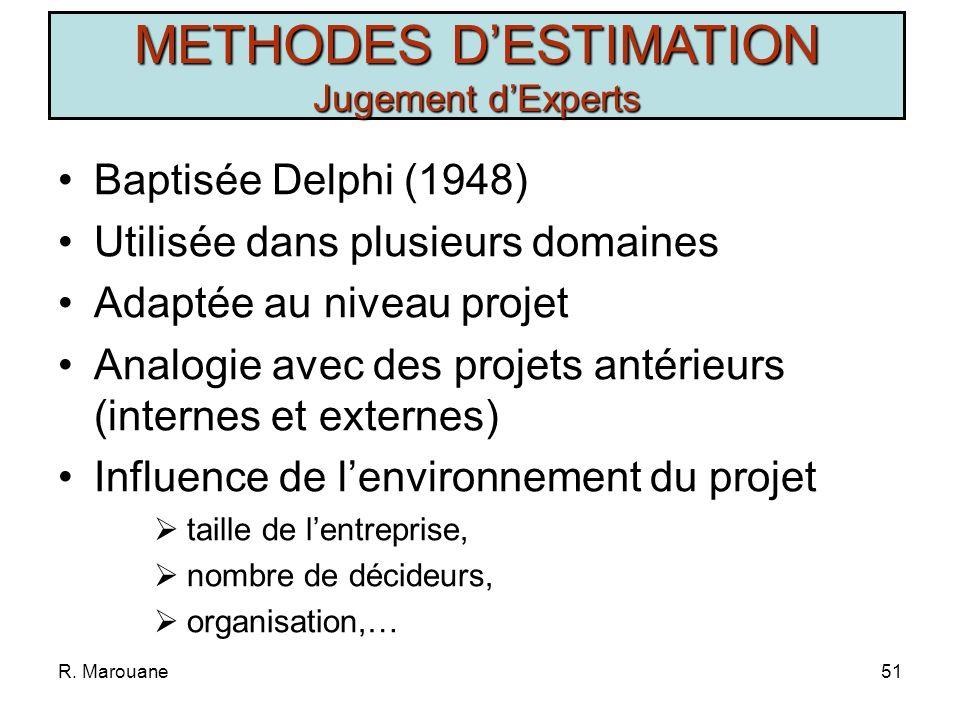 R. Marouane50 METHODES DESTIMATION Les Modèles Dénombrement des Unités doeuvres Application des Poids Standards Application des Facteurs Correcteurs C