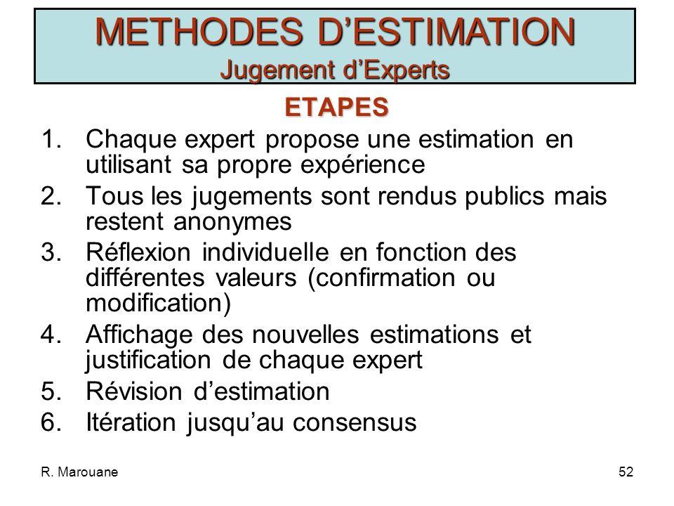 R. Marouane51 METHODES DESTIMATION Jugement dExperts Baptisée Delphi (1948) Utilisée dans plusieurs domaines Adaptée au niveau projet Analogie avec de