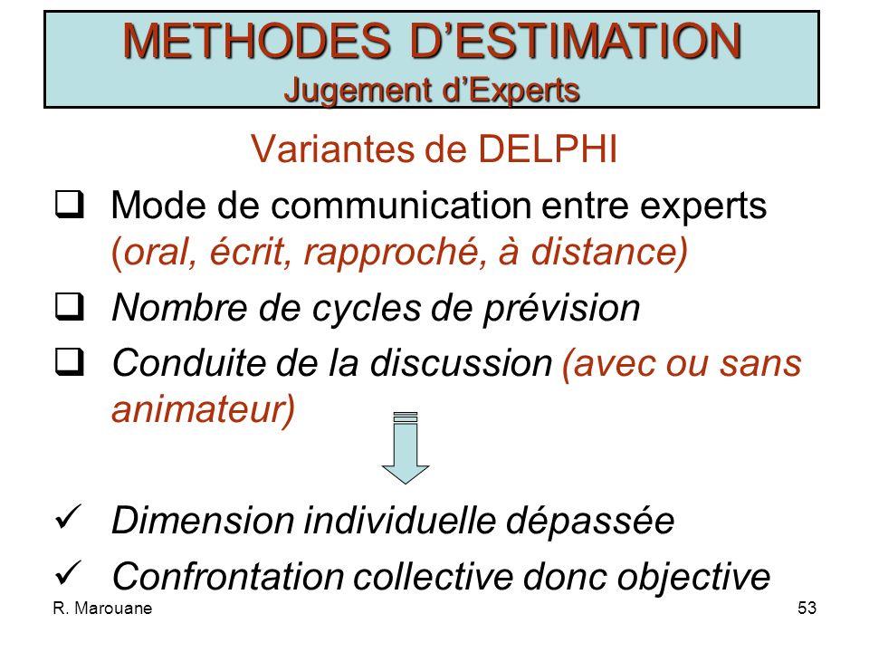 R. Marouane52 METHODES DESTIMATION Jugement dExperts ETAPES 1.Chaque expert propose une estimation en utilisant sa propre expérience 2.Tous les jugeme