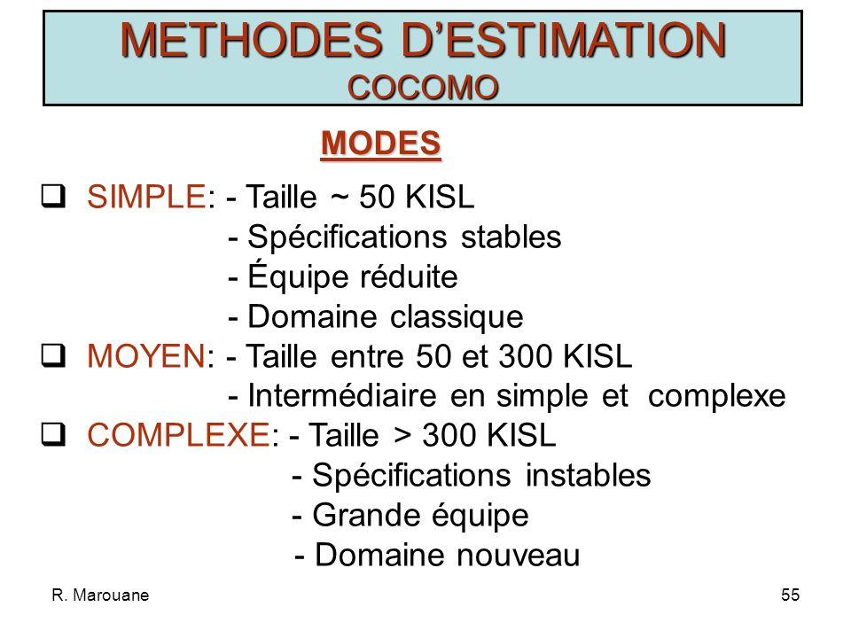 R. Marouane54 METHODES DESTIMATION COCOMO COnstructive COst MOdel: B. Boehm (1981) Unité dœuvre: Nombre de Milliers dInstructions Sources Livrées (KIS