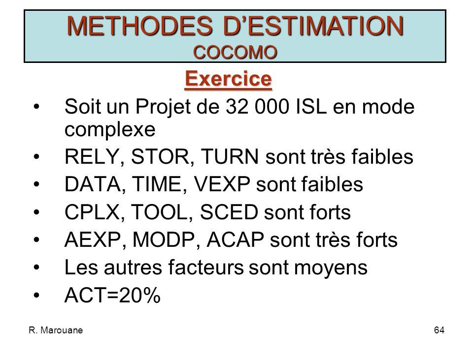 R. Marouane63 ETAPES 1.Estimation du nombre dinstructions sources 2.Calcul de la charge nominale ou brute 3.Sélection des facteurs correcteurs 4.Appli