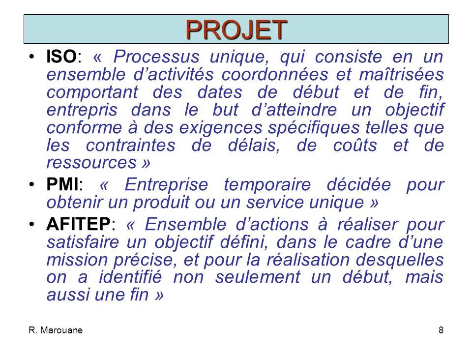R. Marouane7 PROJET Projet nécessite 3 composantes: Objectif Moyens Délai Objectif DélaiMoyens Projet est la situation contrainte par les 3 sommets du