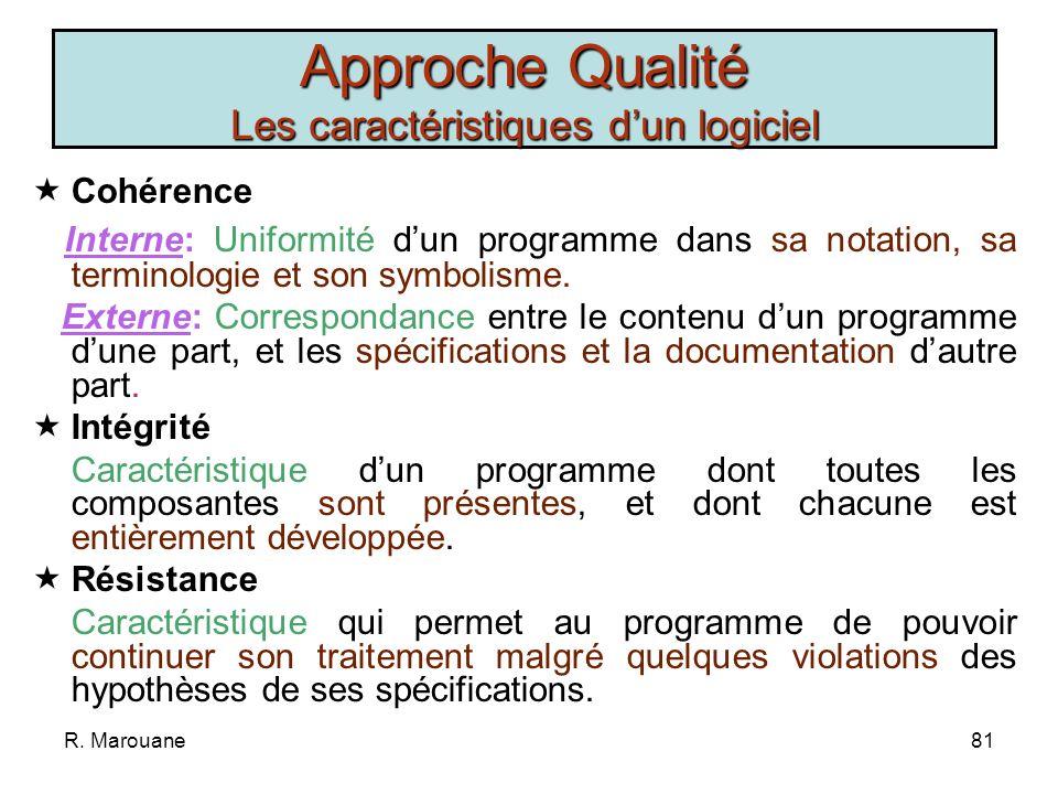 R. Marouane80 Lisibilité Facilité pour lusager à reconnaître les structures dun programme, à laide de la documentation interne. Un programme lisible p