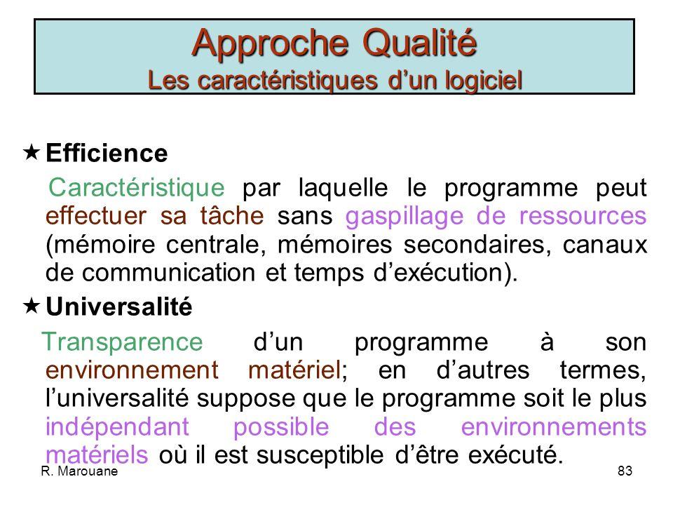R. Marouane82 Exactitude Précision que doivent avoir les sorties du programme pour correspondre aux résultats attendus. Simplicité Caractéristique qui
