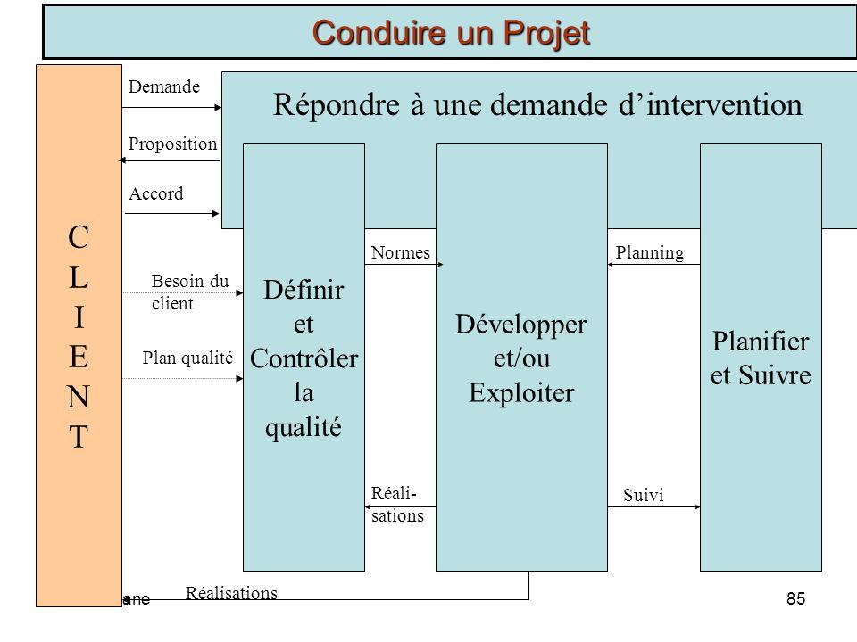 R. Marouane84 Modularité Lisibilité Concision Cohérence Intégrité Résistance Exactitude Simplicité Interactivité Efficience Universalité Compréhensibi