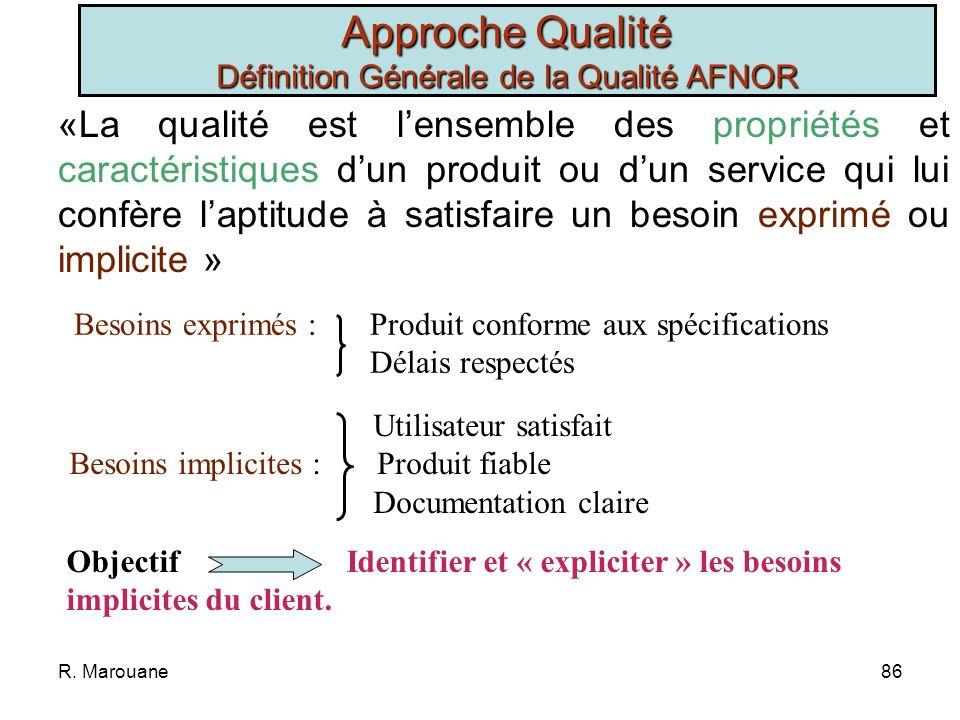 R. Marouane85 CLIENTCLIENT Demande Proposition Accord Définir et Contrôler la qualité Planifier et Suivre Développer et/ou Exploiter PlanningNormes Su