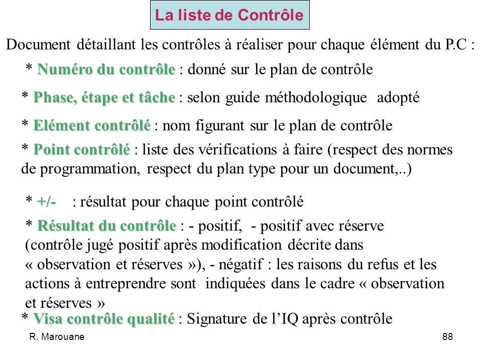 R. Marouane87 Le Manuel Qualité: recense les dispositions générales prises par lentreprise pour assurer la qualité de ses prestations. Le Plan Qualité
