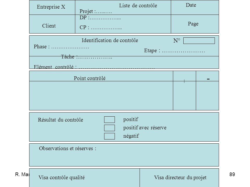 R. Marouane88 Document détaillant les contrôles à réaliser pour chaque élément du P.C : Numéro du contrôle * Numéro du contrôle : donné sur le plan de