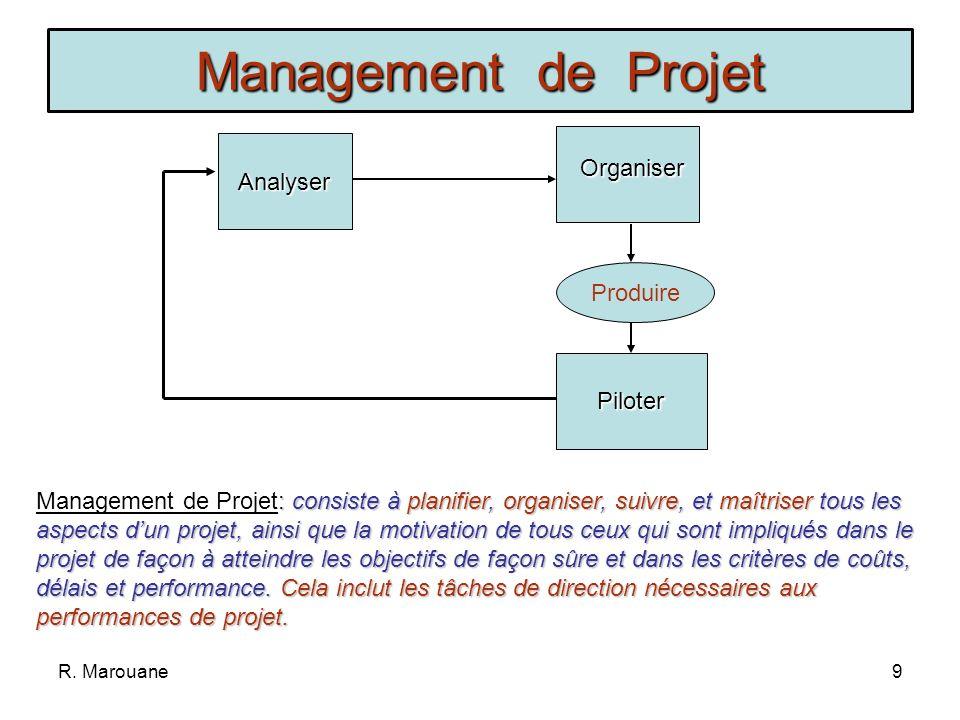 R. Marouane8 PROJET ISO: « Processus unique, qui consiste en un ensemble dactivités coordonnées et maîtrisées comportant des dates de début et de fin,
