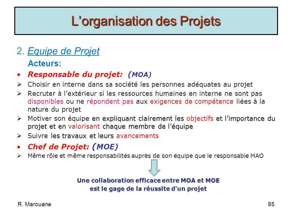 2. Equipe de Projet MOE: C'est la maîtrise d'oeuvre, qui prend connaissance du besoin exprimé et qui tâche d'y répondre informatiquement. La MOE rédig
