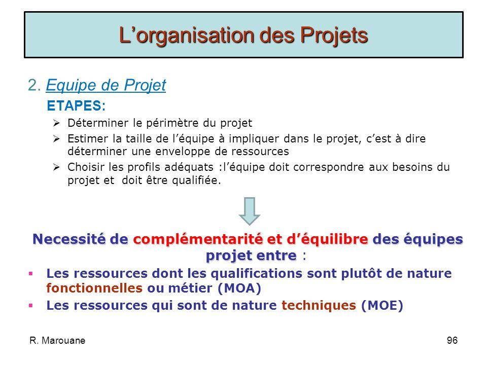 2. Equipe de Projet Acteurs: Responsable du projet: ( MOA) Choisir en interne dans sa société les personnes adéquates au projet Recruter à lextérieur