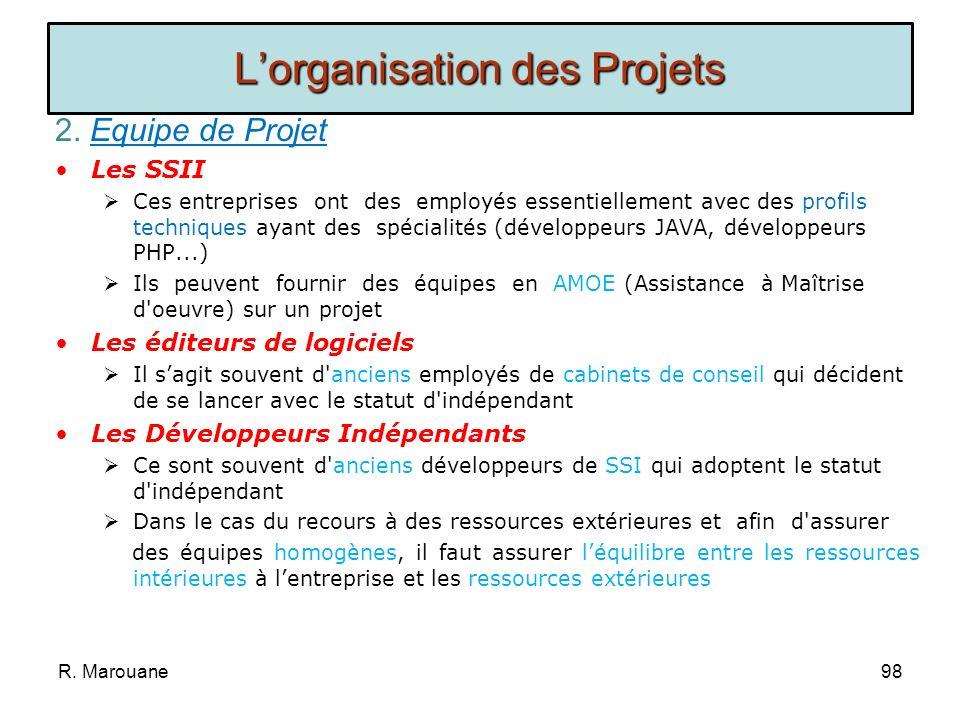 2. Equipe de Projet Equipe Externe Appeler des ressources extérieures dans le cadre d'un projet informatique Compléter les ressources internes et se d
