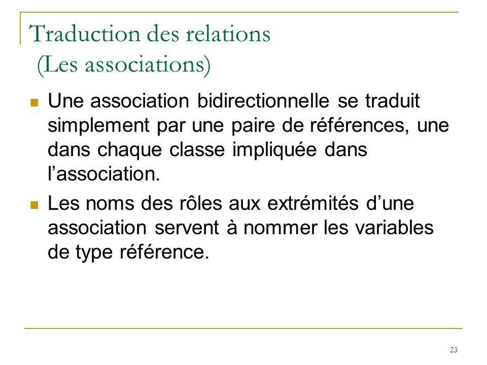 23 Traduction des relations (Les associations) Une association bidirectionnelle se traduit simplement par une paire de références, une dans chaque cla