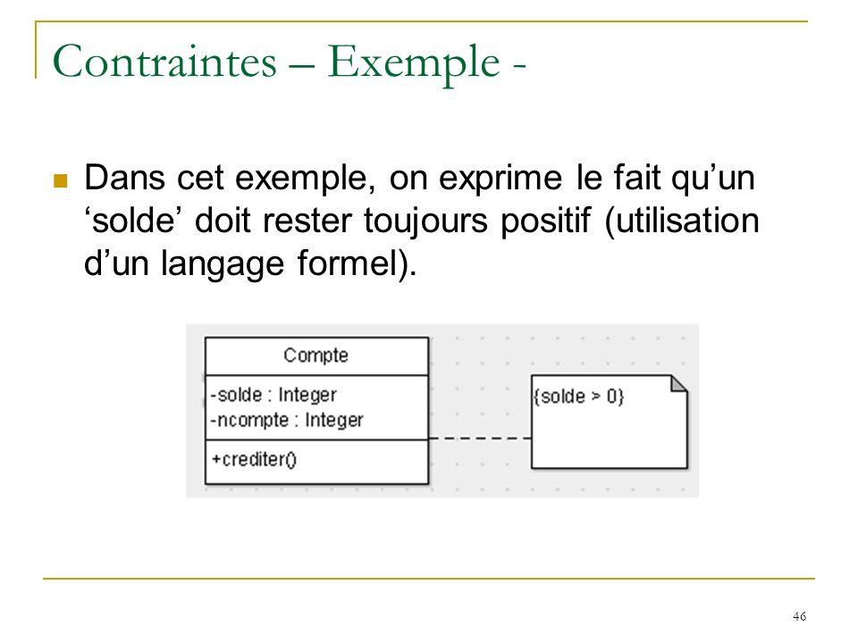 46 Contraintes – Exemple - Dans cet exemple, on exprime le fait quun solde doit rester toujours positif (utilisation dun langage formel).