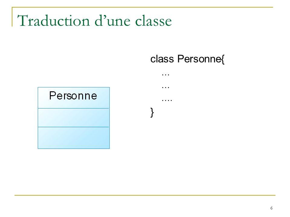 17 Traduction des relations (La réalisation ) Une classe UML peut implémenter plusieurs interfaces.