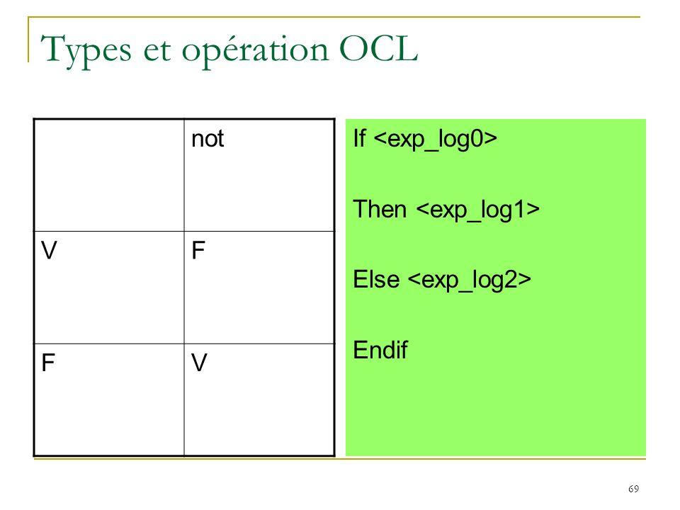 69 Types et opération OCL not VF FV If Then Else Endif