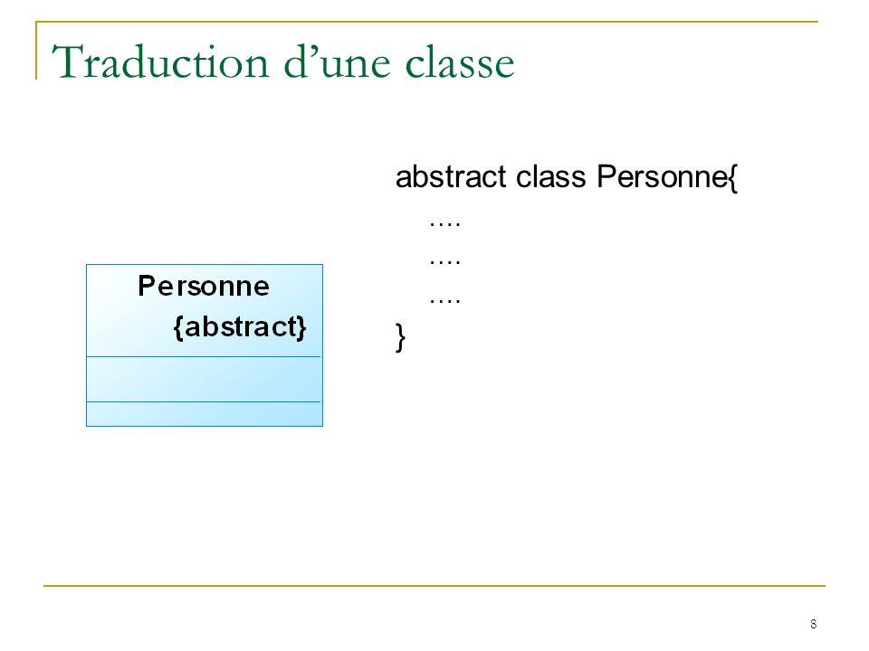 19 Traduction des relations (Les associations) Les associations navigables UML se traduisent par du code Java qui dépend de : la multiplicité de lextrémité concernée (pointée par la flèche) mais aussi de lexistence ou pas dune contrainte {ordered} ou dun qualificatif.