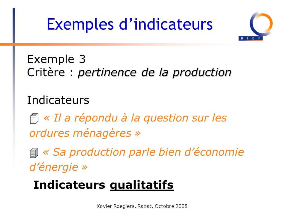 Xavier Roegiers, Rabat, Octobre 2008 Exemple 3 pertinence de la production Critère : pertinence de la production Exemples dindicateurs 4 « Il a répond