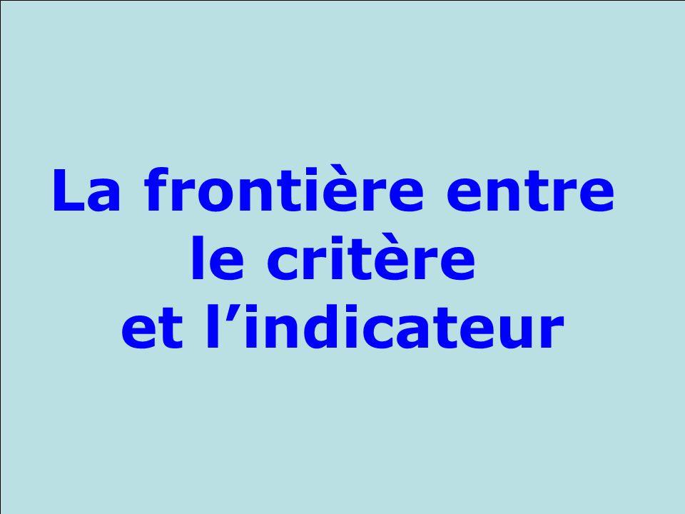Xavier Roegiers, Rabat, Octobre 2008 La frontière entre le critère et lindicateur