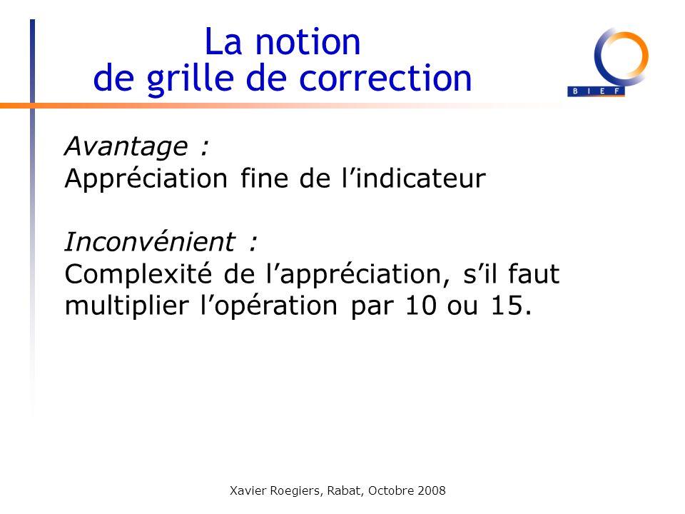 Xavier Roegiers, Rabat, Octobre 2008 Avantage : Appréciation fine de lindicateur Inconvénient : Complexité de lappréciation, sil faut multiplier lopér