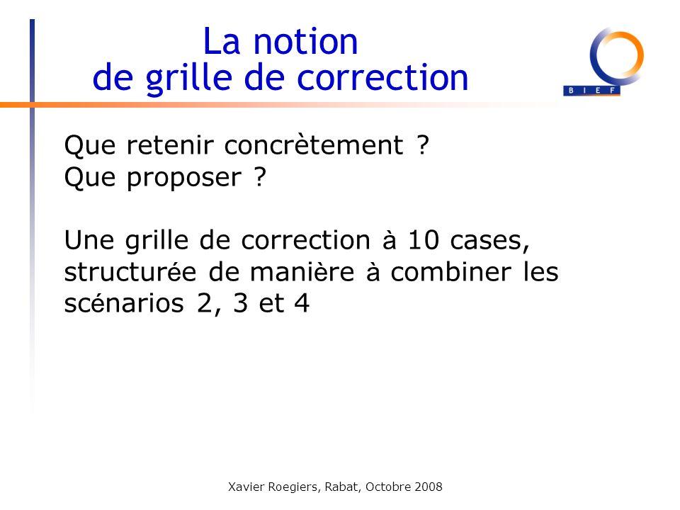 Xavier Roegiers, Rabat, Octobre 2008 Que retenir concrètement ? Que proposer ? Une grille de correction à 10 cases, structur é e de mani è re à combin