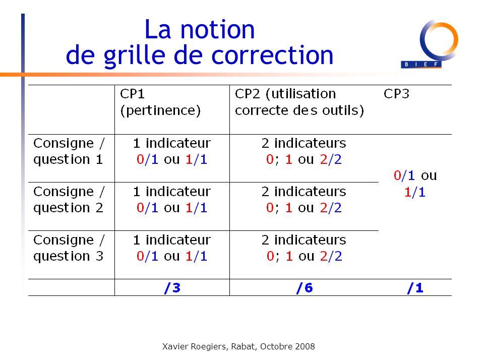 Xavier Roegiers, Rabat, Octobre 2008 La notion de grille de correction