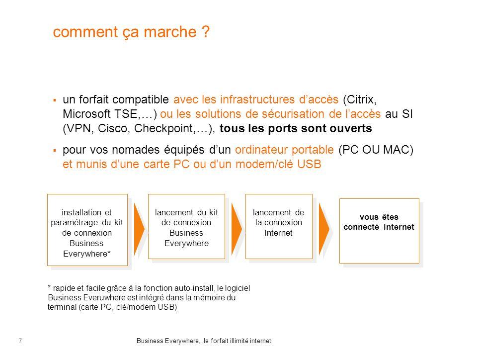 7 Business Everywhere, le forfait illimité internet comment ça marche ? un forfait compatible avec les infrastructures daccès (Citrix, Microsoft TSE,…