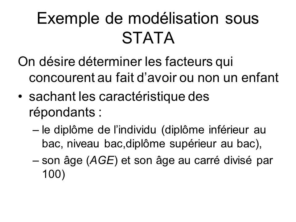 Exemple de modélisation sous STATA On désire déterminer les facteurs qui concourent au fait davoir ou non un enfant sachant les caractéristique des ré