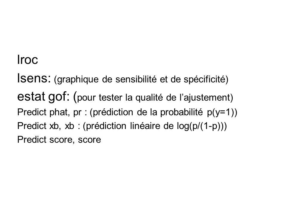 lroc lsens: (graphique de sensibilité et de spécificité) estat gof: ( pour tester la qualité de lajustement) Predict phat, pr : (prédiction de la prob