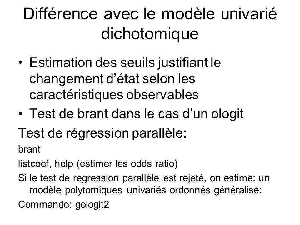Différence avec le modèle univarié dichotomique Estimation des seuils justifiant le changement détat selon les caractéristiques observables Test de br