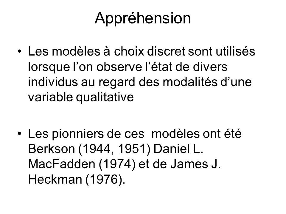 Appréhension Les modèles à choix discret sont utilisés lorsque lon observe létat de divers individus au regard des modalités dune variable qualitative