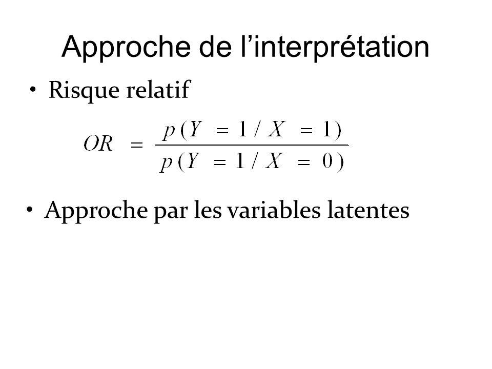 Approche de linterprétation Risque relatif Approche par les variables latentes