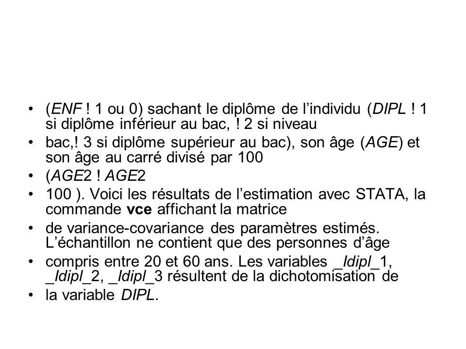 Modèle multinomial Tester lhypothèse dindépendance aux alternatives non pertinentes pour iia mfx, predict(outcome(1))